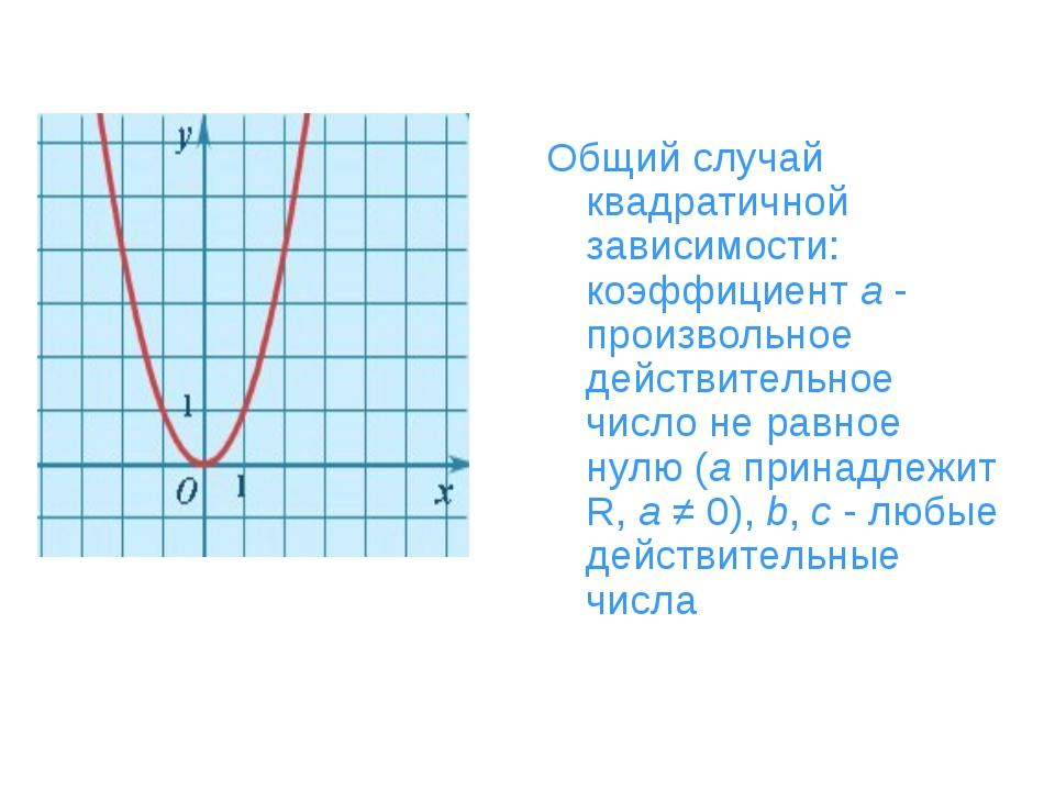 Общий случай квадратичной зависимости: коэффициентa- произвольное действите...