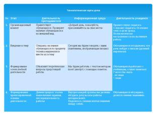 Технологическая карта урока № Этап Деятельность преподавателя Информационная