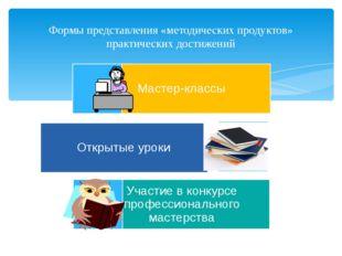 Формы представления «методических продуктов» практических достижений