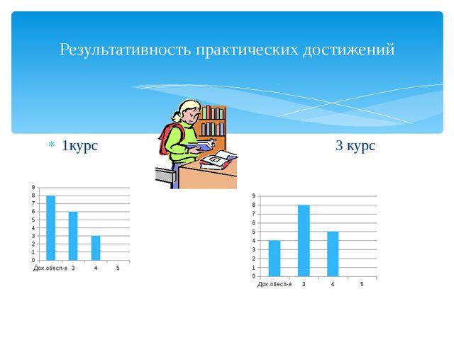 1курс 3 курс Результативность практических достижений