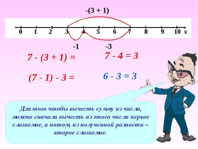 -(3 + 1) -1 -3 7 - (3 + 1) = 7 - 4 = 3 (7 - 1) - 3 = 6 - 3 = 3 Для того чтоб...