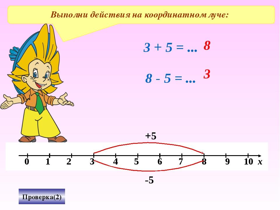 Проверка(2) Выполни действия на координатном луче: 3 + 5 = ... 8 +5 8 - 5 = ....