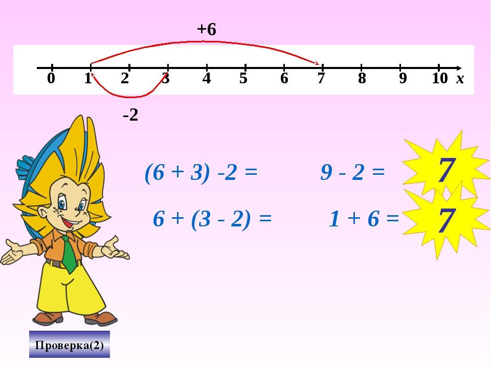 (6 + 3) -2 = 9 - 2 = Проверка(2) -2 7 6 + (3 - 2) = 1 + 6 = 7 +6 0 1 2 3 4 5...
