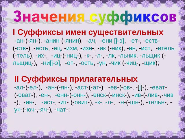 I Суффиксы имен существительных -ан-(-ян-), -анин (-янин), -ач, -ени [j-э]...