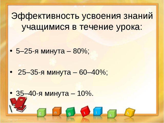 Эффективность усвоения знаний учащимися в течение урока: 5–25-я минута – 80%...