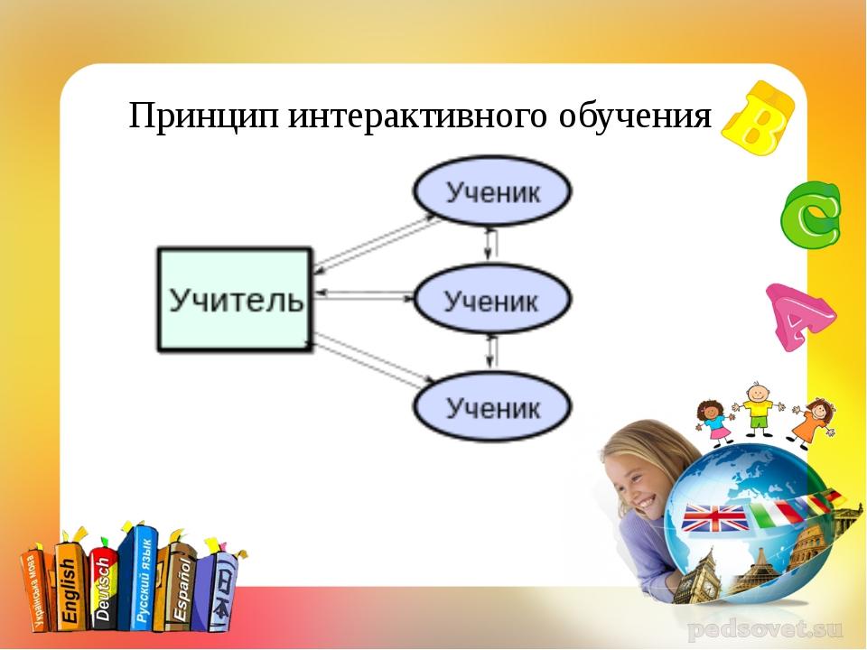 Принцип интерактивного обучения