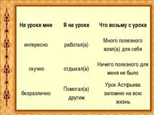 На уроке мнеЯ на урокеЧто возьму с урока интересноработал(а)Много полезно