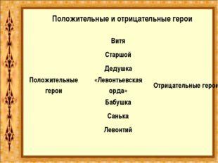 Положительные и отрицательные герои Витя Старшой Дедушка Положительные