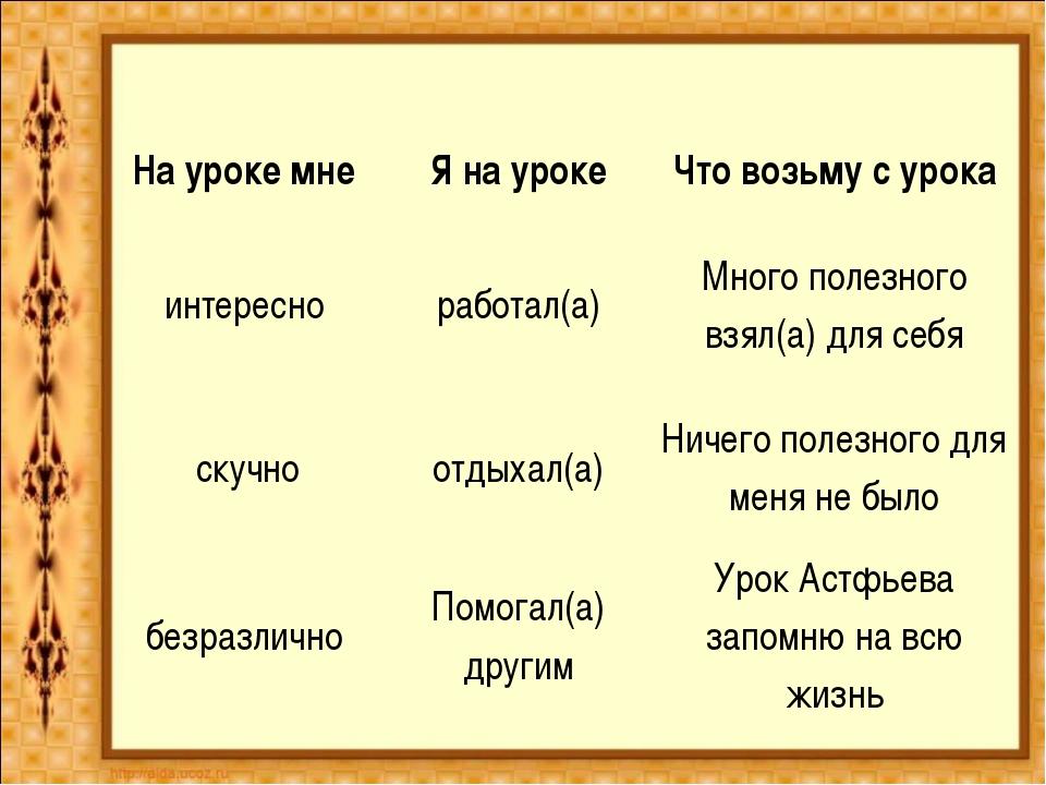 На уроке мнеЯ на урокеЧто возьму с урока интересноработал(а)Много полезно...