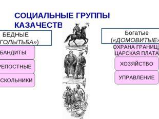 БАНДИТЫ КРЕПОСТНЫЕ РАСКОЛЬНИКИ БЕДНЫЕ («ГОЛЫТЬБА») ОХРАНА ГРАНИЦ, ЦАРСКАЯ ПЛА