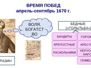 ВРЕМЯ ПОБЕД апрель-сентябрь 1670 г. БЕДНЫЕ («ГОЛЫТЬБА») БАНДИТЫ КРЕПОСТНЫЕ РА