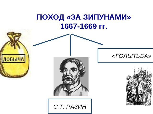 ПОХОД «ЗА ЗИПУНАМИ» 1667-1669 гг. «ГОЛЫТЬБА» С.Т. РАЗИН