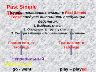 Past Simple Tense Чтобы поставить глагол в Past Simple Tense следует выполнит