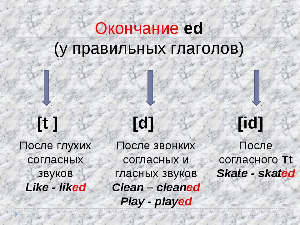 Окончание ed (у правильных глаголов) [t ] [d] [id] После глухих согласных зву...