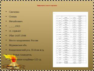 Информация из списков захоронения Синченко Степан Михайлович __.__.1913 ст.