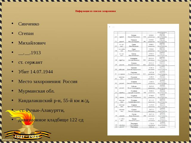 Информация из списков захоронения Синченко Степан Михайлович __.__.1913 ст....