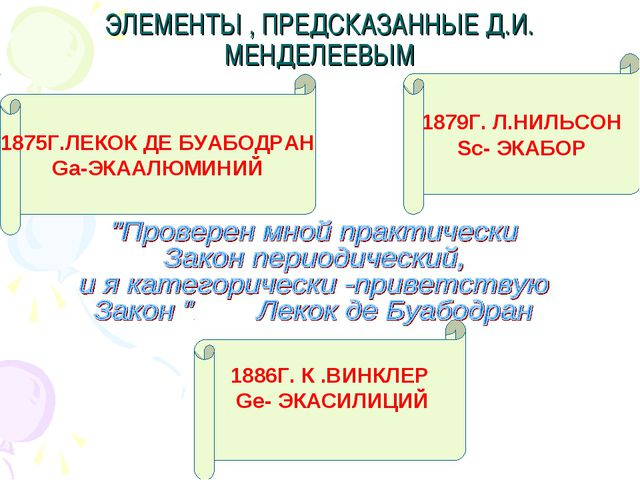 ЭЛЕМЕНТЫ , ПРЕДСКАЗАННЫЕ Д.И. МЕНДЕЛЕЕВЫМ 1875Г.ЛЕКОК ДЕ БУАБОДРАН Ga-ЭКААЛЮМ...