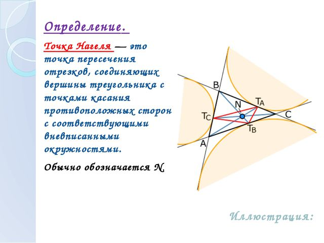 Определение. Точка Нагеля — это точка пересечения отрезков, соединяющих верш...