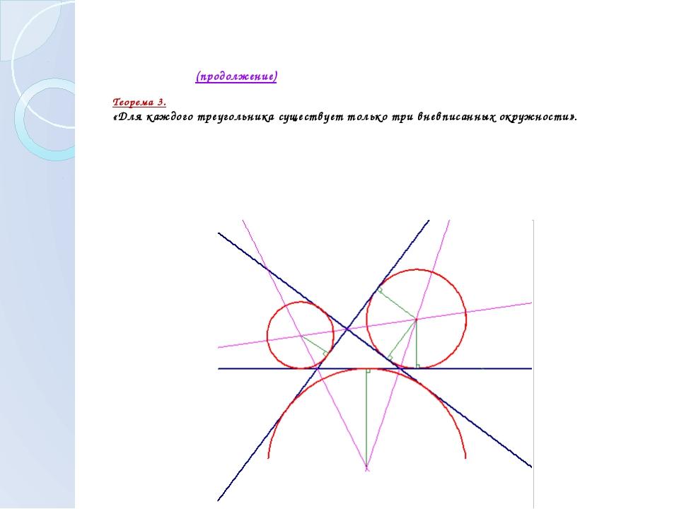 (продолжение) Теорема 3. «Для каждого треугольника существует только три вне...