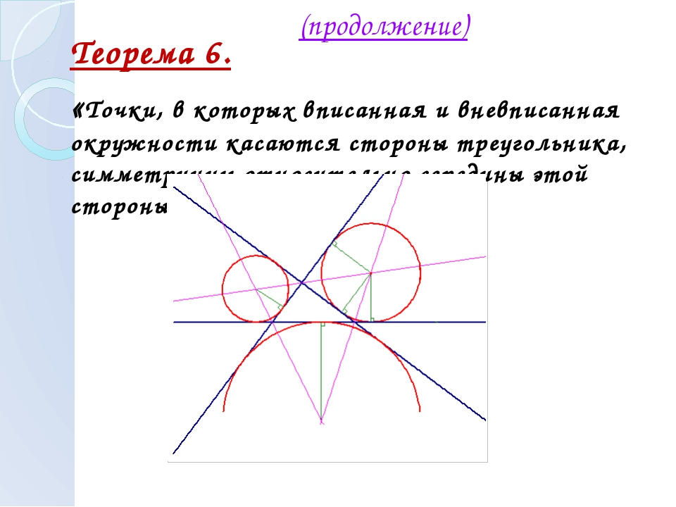 (продолжение) Теорема 6. «Точки, в которых вписанная и вневписанная окружнос...