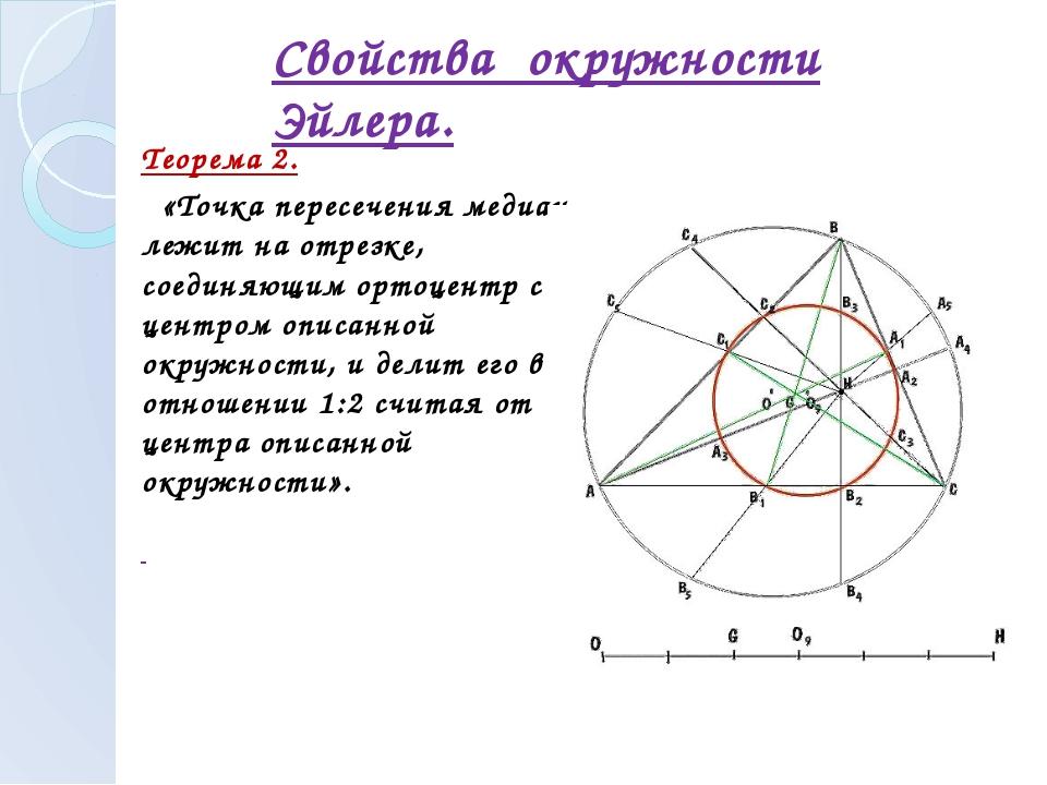 Теорема 2. «Точка пересечения медиан лежит на отрезке, соединяющим ортоцентр...