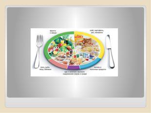 Тема урока: «Наше питание. Органы пищеварения»