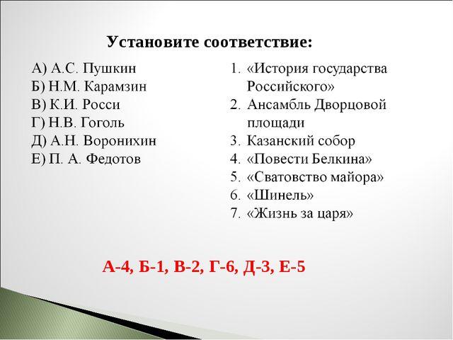 Установите соответствие: А-4, Б-1, В-2, Г-6, Д-3, Е-5