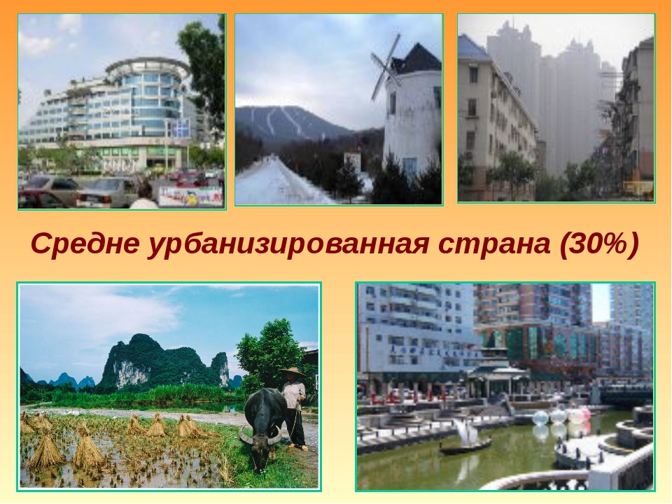 Средне урбанизированная страна (30%)