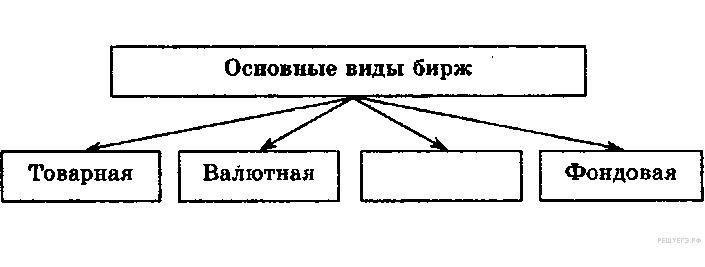 http://soc.reshuege.ru/get_file?id=3185
