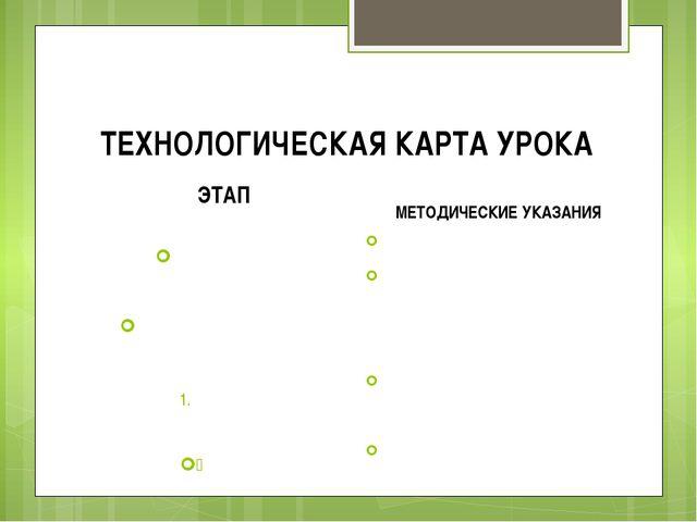 ТЕХНОЛОГИЧЕСКАЯ КАРТА УРОКА ЭТАП АКТУАЛИЗАЦИЯ ЗНАНИЙ ИЗУЧЕНИЕ НОВОГО МАТЕРИАЛ...