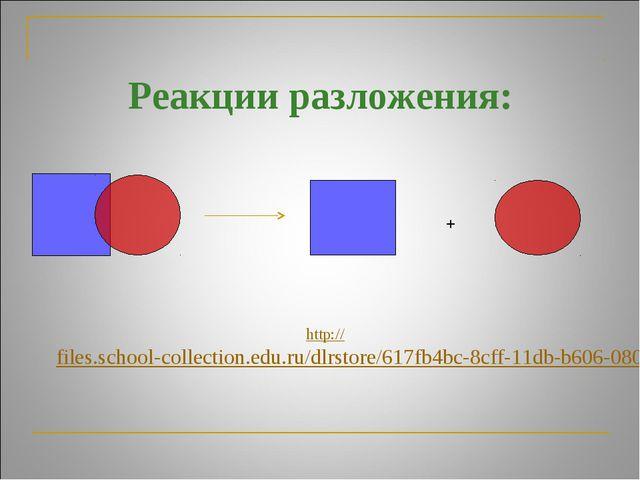 Реакции разложения: + http://files.school-collection.edu.ru/dlrstore/617fb4b...