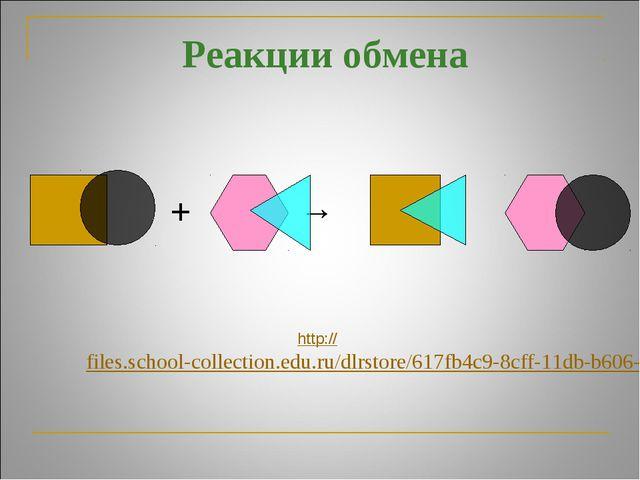 Реакции обмена + →+ http://files.school-collection.edu.ru/dlrstore/617fb4c9...