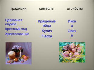 Церковная служба Крестный ход Христосование Крашеные яйца Кулич Пасха Икона С