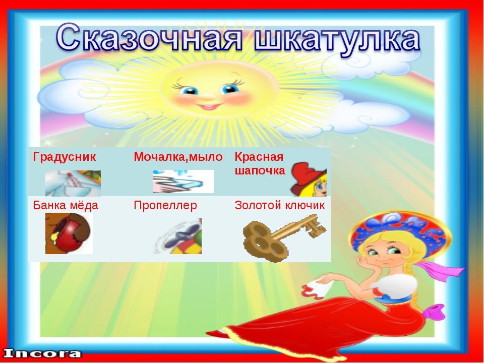 Градусник Мочалка,мыло Красная шапочка Банка мёда ПропеллерЗолотой ключик