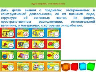 Задачи программы по конструированию Дать детям знания о предметах, отображае