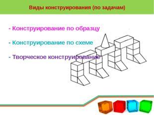 Виды конструирования (по задачам) - Конструирование по образцу - Конструирова