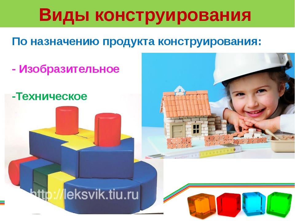 Виды конструирования По назначению продукта конструирования: - Изобразительно...
