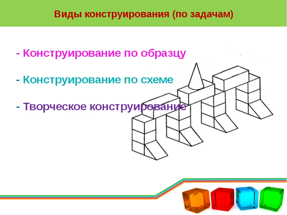 Виды конструирования (по задачам) - Конструирование по образцу - Конструирова...