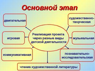 Реализация проекта через разные виды детской деятельности игровая коммуникати