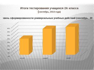 Итоги тестирования учащихся 2А класса (сентябрь, 2014 года)