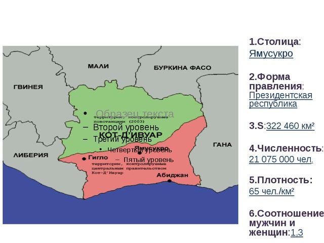 Общие сведения: 1.Столица: Ямусукро 2.Форма правления: Президентская республи...