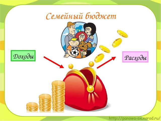 Семейный бюджет Доходы Расходы