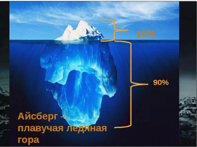 1819г . – открытие Антарктиды Айсберг – плавучая ледяная гора 10% 90%