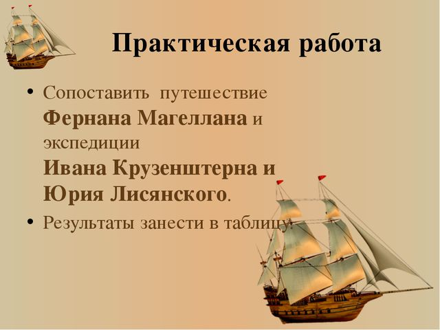 Практическая работа Сопоставить путешествие Фернана Магеллана и экспедиции Ив...
