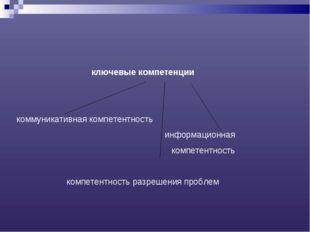 ключевые компетенции коммуникативная компетентность информационная компетентн