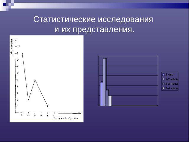Статистические исследования и их представления.