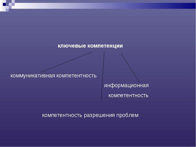 ключевые компетенции коммуникативная компетентность информационная компетентн...