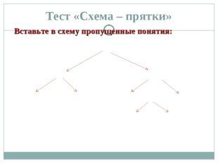 Тест «Схема – прятки» Вставьте в схему пропущенные понятия: Звуки гласные ___