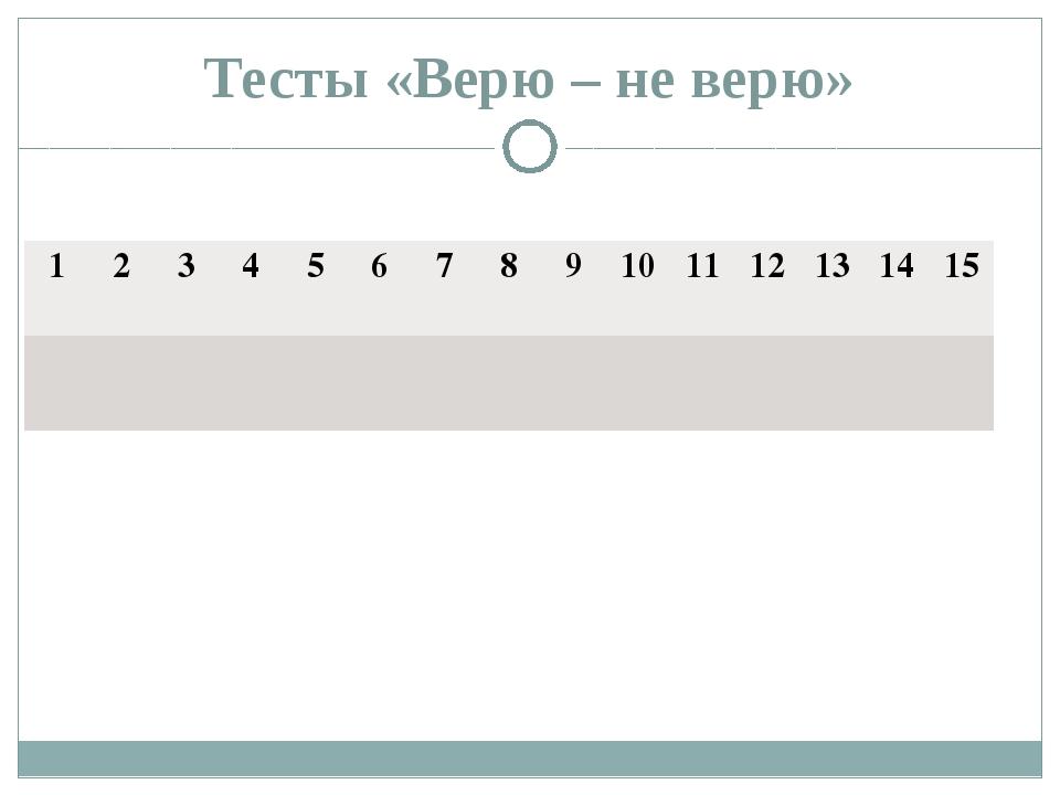 Тесты «Верю – не верю» 123456789101112131415