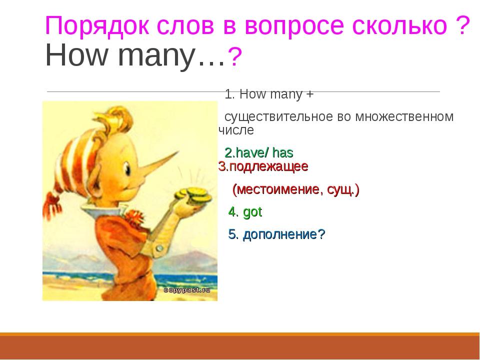 Порядок слов в вопросе сколько ? How many…? 1. How many + существительное во...